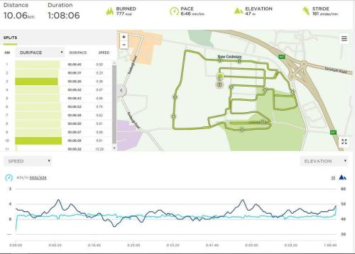TomTom Visual Data